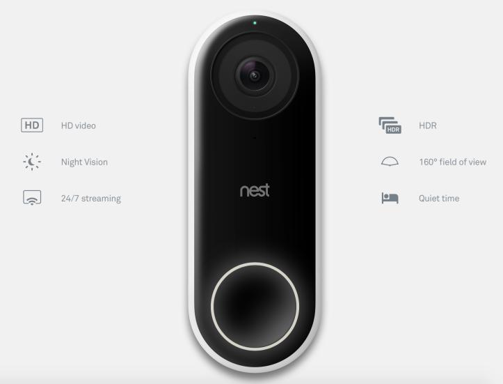 Nest-Videodeurbel.png
